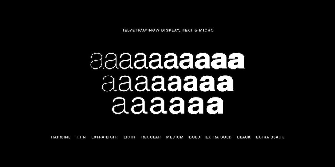 Helvetica Now - The Sizing